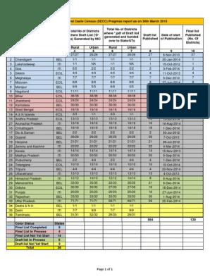 SECC Draft List Printing