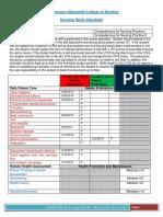 skills checklist comp 2 final