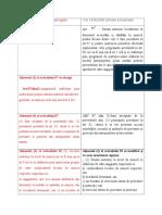 Prezentare Modificari Hg 1425