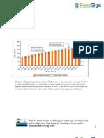 FoneGigs_ForecastingAnalysis
