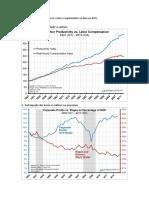 Neoliberalismo em 6 gráficos.pdf