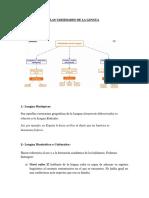 Variedad de Lengua Española