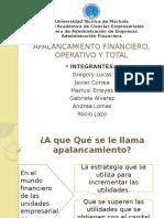 Apalancamiento Financiero Operativo y Total