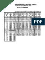 Tabela Prof.hampshire