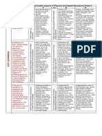Career Education (and health aspects of Physical and Health Education) 6 Learning Map