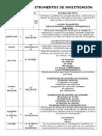 TÉCNICAS E INSTRUMENTOS DE INVESTIGACIÓN_ANTHONY SOTO_CICLO VII.doc