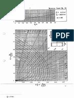 Curvas_de_interacci_n.pdf