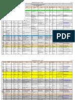 4. Draft Joint PCM Participant List 2012.05.21