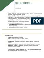 Apuntes de Acto Jurídico.pdf