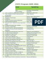 Schedule of BTC Program