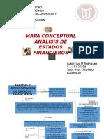 94164840 Mapa Conceptual Analisis de Estados Financieros