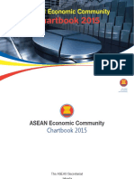 12.-April-2016-ASEAN-Economic-Community-AEC-Chartbook-2015.pdf