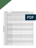 Metric Tolerance Chart.pdf