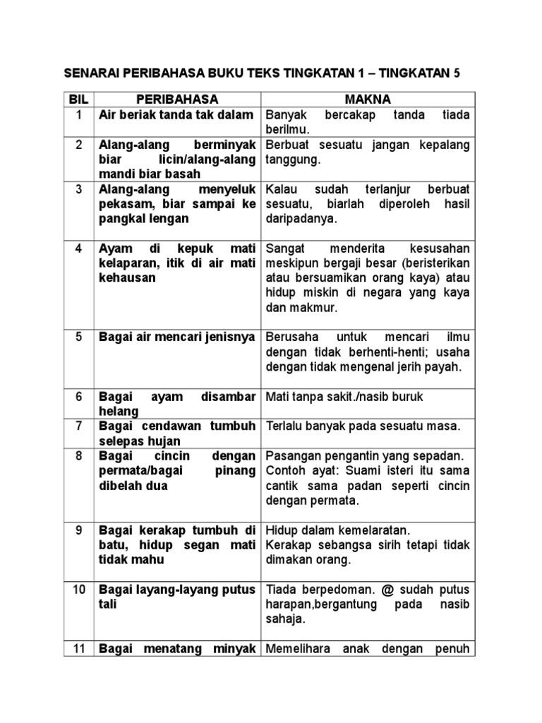 Senarai Peribahasa Buku Teks
