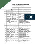 KTPP Rules 2000, With Circulars