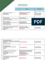 SENARAI NAMA IPTA DAN IPTS 2015.pdf