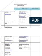 Senarai Nama Hospital Kerajaan&Swasta 2015