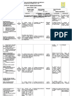 Planeacion Formulacion, Evaluacion y Gestion de Proyectos