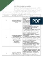 Critérios para RedaçãoENEM.2.doc