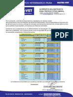 Nutrivet Carta de Productos Alimentos Balanceados