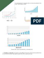 GranadosLorea_Jonathan_M13S1_Crecimiento poblacional.docx