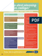cftn planning poster 24x48 7 17