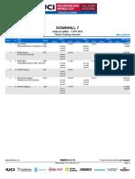 51182 Dhi Mj Results Tt