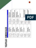 documento valvulas.pdf
