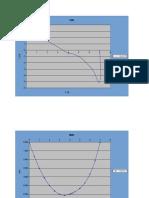 Ejemplo Diagramas v-m
