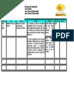 Carta Descriptiva Talleres Dif