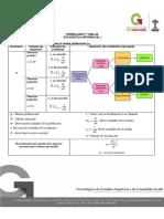 Formulario Estadistica Inferencial I