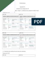 Documentación Upgrade SAP PP ECC - Embotelladora