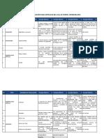 Matriz-InTERCON 2015 Papers Rubricas Evaluacion