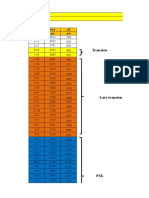 Tugas Well Test_3_Wandy Gunawan 1301116 T.geologi A