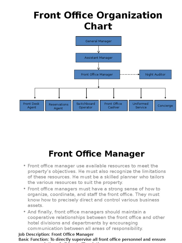 Front Office Organization Chart For Tsm 2 Audit Business