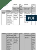Cuadro Comparativo Investigacion Cualitativa (1)_jairo_alberto