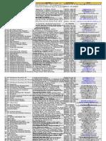 208818341-DAFTAR-PERUSAHAAN.xls