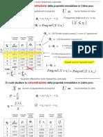 Mecatti04 Appendice Frequenze Cumulate e Concentrazione
