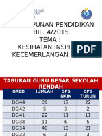 perutusan perhimpunan pendidikan bil 4-2015.pptx
