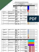 Analisis Ketercapaian Program Kurikulum 1516