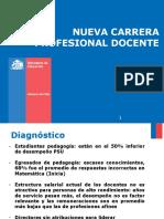 201203021059360.Presentacion Carrera docente.ppt