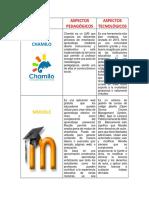 AVA.pdf