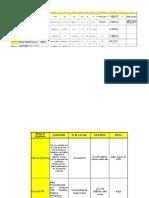 Tabla Resumen metodos subterraneos