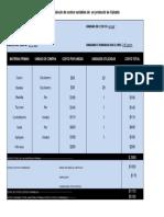 hoja costo ejercicio.pdf