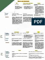 Reglas de los actos de habla.pdf
