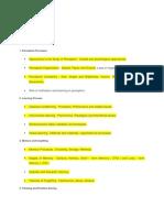 UGC NET Psychology Paper II