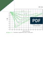 Compressibility chart (1).pdf