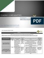 MODULO 1 ACTIVIDAD 1  (2016) Autor Dania Stefany Cortes Osorio 20111025033.pdf