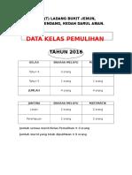 Data Kelas Pemulihan Khas