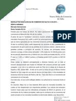 INFORME Renta Variable 01-06-2010